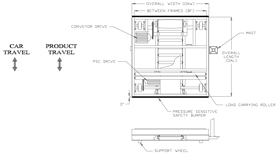 power shuttle car parallel appications line drawing