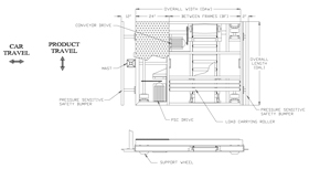 Power Shuttle Car - PSC (Perpendicular Application) line drawing